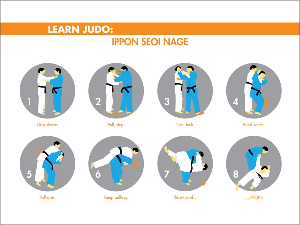 judo infographic how to do a ippon seoi nage